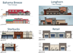 More Universal-area Grand National retail details, images revealed