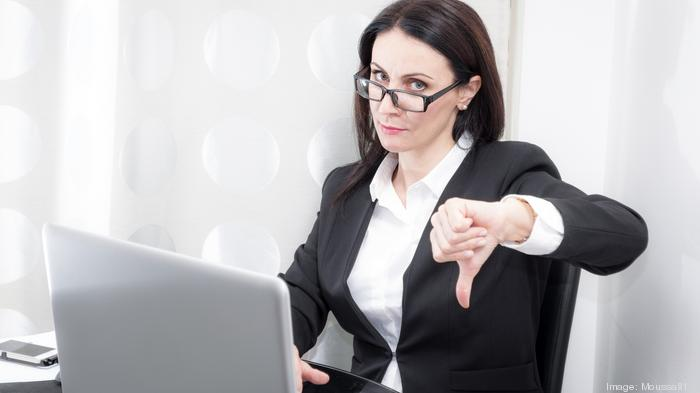 Do you trust online user reviews?