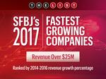The List: 50 Fastest-Growing Companies