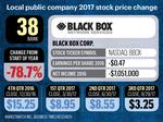 How local stocks fared during the first three quarters of 2017