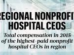 How local hospital CEOs' compensation compares