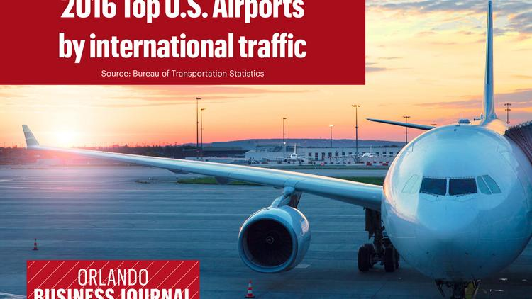 How OIA ranks among major airports in international