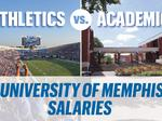 Ranked: Athletics versus academics; Who is paid the most at the University of Memphis?