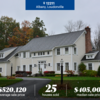 Hottest spots for home sales: Albany-area ZIP codes with the most homes sold recently
