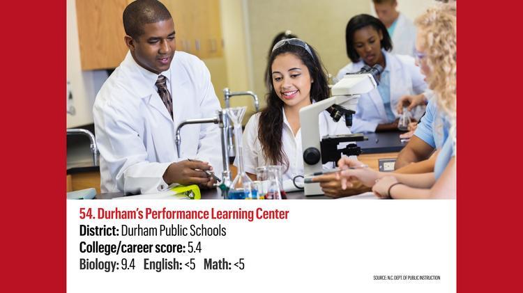 Rankings Best Raleigh Durham Area High Schools 2016 17 Slideshow