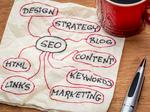 How SEO impacts your bottom line