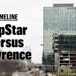 Timeline: How CapStar and <strong>Gaylon</strong> <strong>Lawrence</strong> <strong>Jr</strong>. went from the boardroom to the courtroom