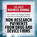 Exclusive: See which Orange County doctors received the most in non-research payments from drug and device companies