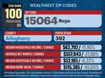 Here are the wealthiest ZIP codes in the Pittsburgh region