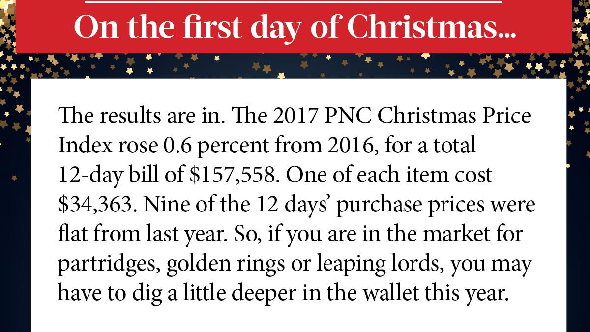 pnc financial services group releases 34th annual 12 days of christmas gifts price index. Black Bedroom Furniture Sets. Home Design Ideas