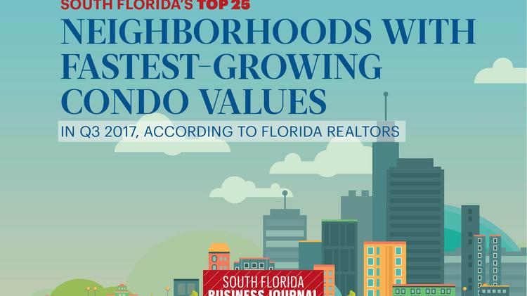 Incredible Condo Prices Rose Fastest In These South Florida Zip Codes Download Free Architecture Designs Scobabritishbridgeorg