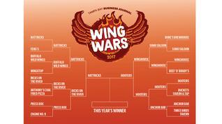 2017 Wing Wars — Round 4