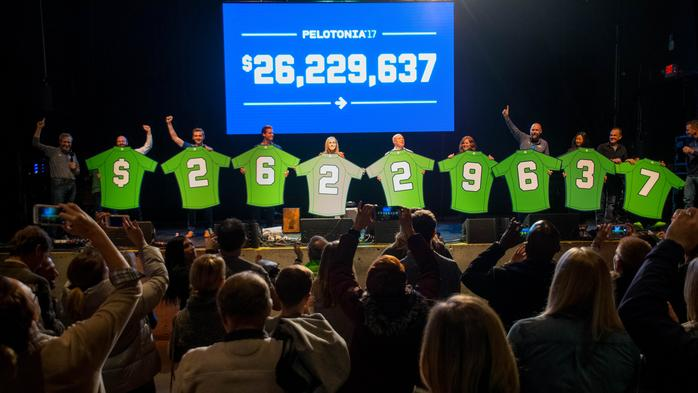Pelotonia pulls in record $26.2M for cancer research in 2017