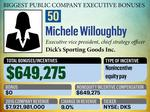 Public paychecks: Biggest public company executive bonuses