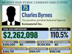 Updated: Here are the highest-paid area public company executives