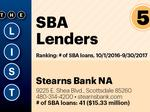 Top of the Phoenix Lists: SBA Lenders