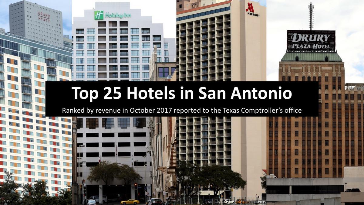 Top Hotels In San Antonio Ranked By Revenue Slideshow