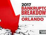 Here are Central Florida bankruptcies in the past year