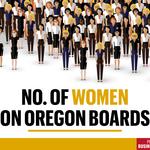 Women woefully underrepresented in Oregon boardrooms