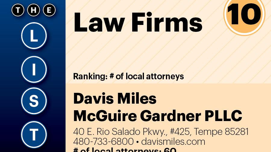 Snell & Wilmer captures top spot on list of largest Phoenix law