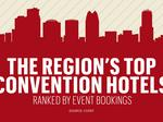 Inside The List: These Orlando convention hotels are among nation's most popular for meetings