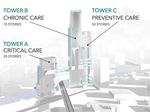 Here's the latest on the proposed $1B downtown Orlando 'Vertical Medical City'