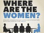 Cover Story: Public companies slow to bring women on board