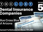 Top of the Phoenix Lists: Dental Insurance Companies
