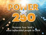 It's kickoff time for 2018's Power 250; these men and women rank from 191st place to 250th