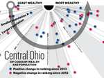 Here's how Central Ohio's wealthiest ZIP Codes compare nationally