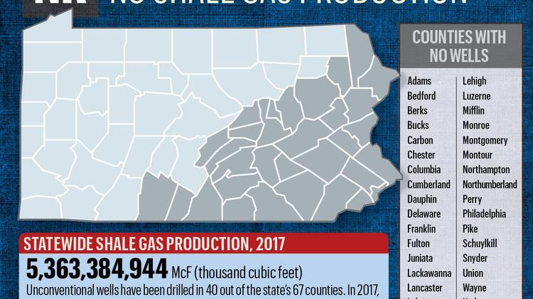 Why Natural Gas Development Is Shifting From Northeast To Southwest