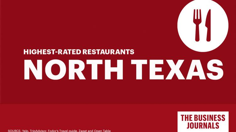 Take A Look At The Highest Rated Restaurants In Dallas Fort Worth