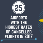 Houston airport ranks No. 2 for highest rate of canceled flights