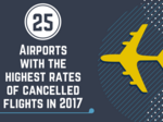 A handy tool for travelers: U.S. airports ranked by canceled flights