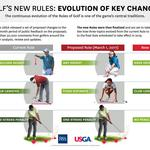 Do you know the new rules of golf? You'd better or it's liable to cost you