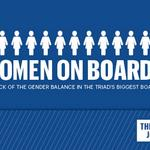Absent from the table: Why the Triad's biggest boardrooms still cater to men