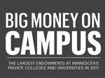 Here are the biggest endowments at Minnesota's private colleges (slideshow)