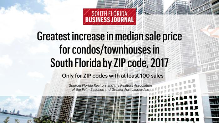 Condo values are surging in these S. Fla. neighborhoods