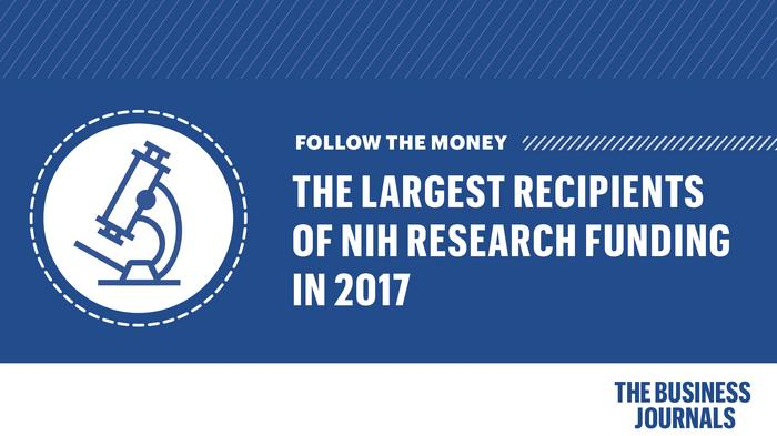 NIH funding is on the rise. Here are the cities that are coming out ahead.