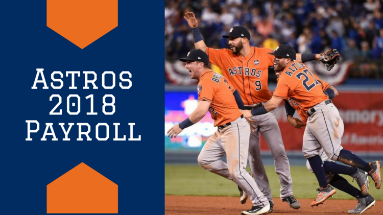 Houston Astros Opening Day Payroll Projected Above 170m