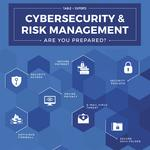 Table of Experts: Cybersecurity & Risk Management