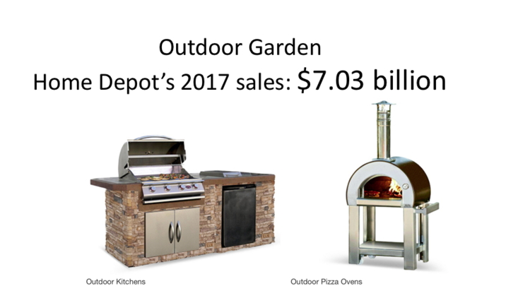 Here are The Home Depot's Top 10-selling product categories