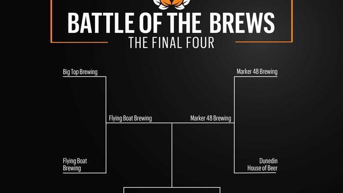 Battle of the Brews 2018: Finals