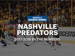 What a season: The big numbers from the Predators big season
