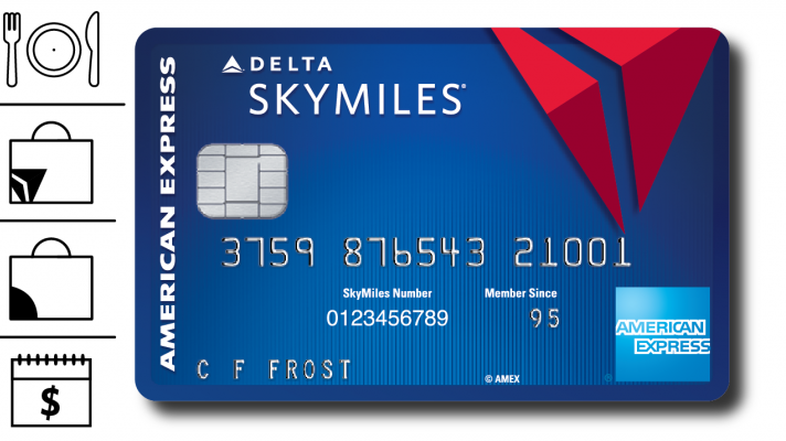 Delta cashes in on branded credit cards