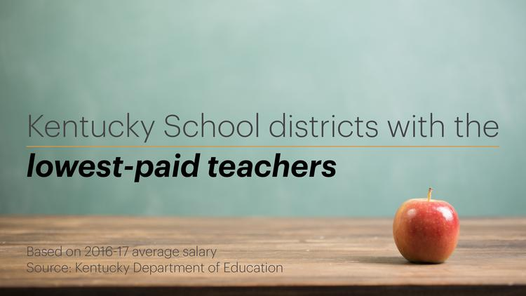 Kentucky's highest- and lowest-paid teachers, ranked by