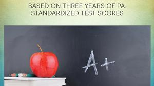 PBT's highest-scoring school districts in Pennsylvania revealed