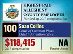 Slideshow: Allegheny County's 100 highest-paid employees for 2018