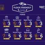 From nachos to beer, Ravens reducing average concessions price by 33%