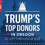 Meet the 27 Oregonians who have donated the most to Trump's 2020 campaign